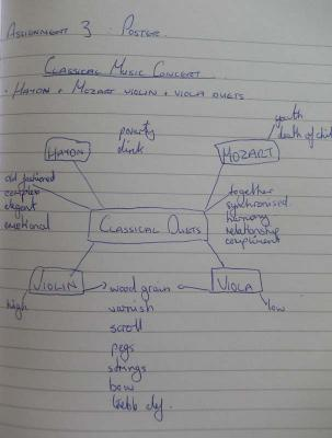 Mindmap for classical concert poster
